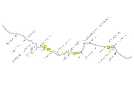 Bahnen zwischen Passau und Wien