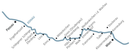 Webcam´s zwischen Passau und Wien