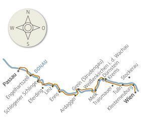 Radreise von Passau nach Wien