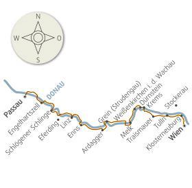 Karte Radtour Passau Wien